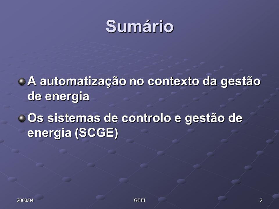 Sumário A automatização no contexto da gestão de energia