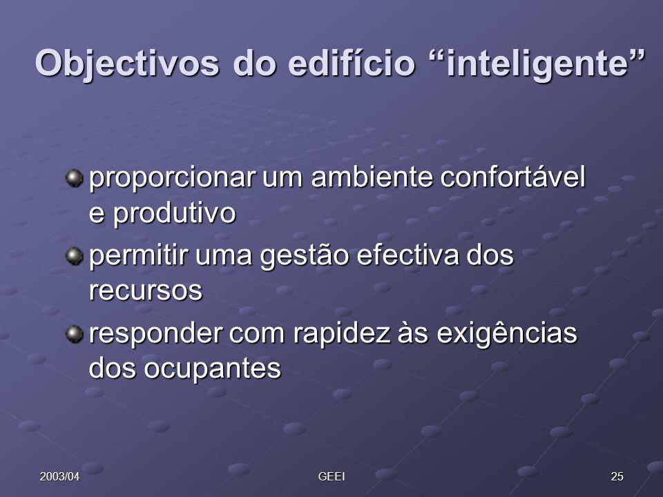 Objectivos do edifício inteligente