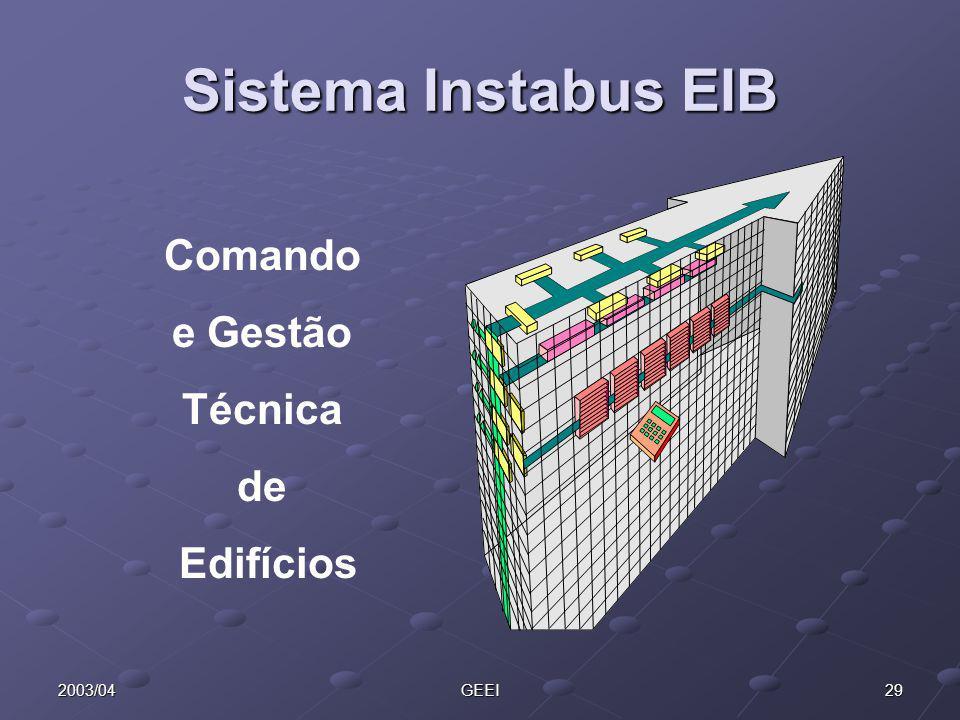 Sistema Instabus EIB Comando e Gestão Técnica de Edifícios 2003/04
