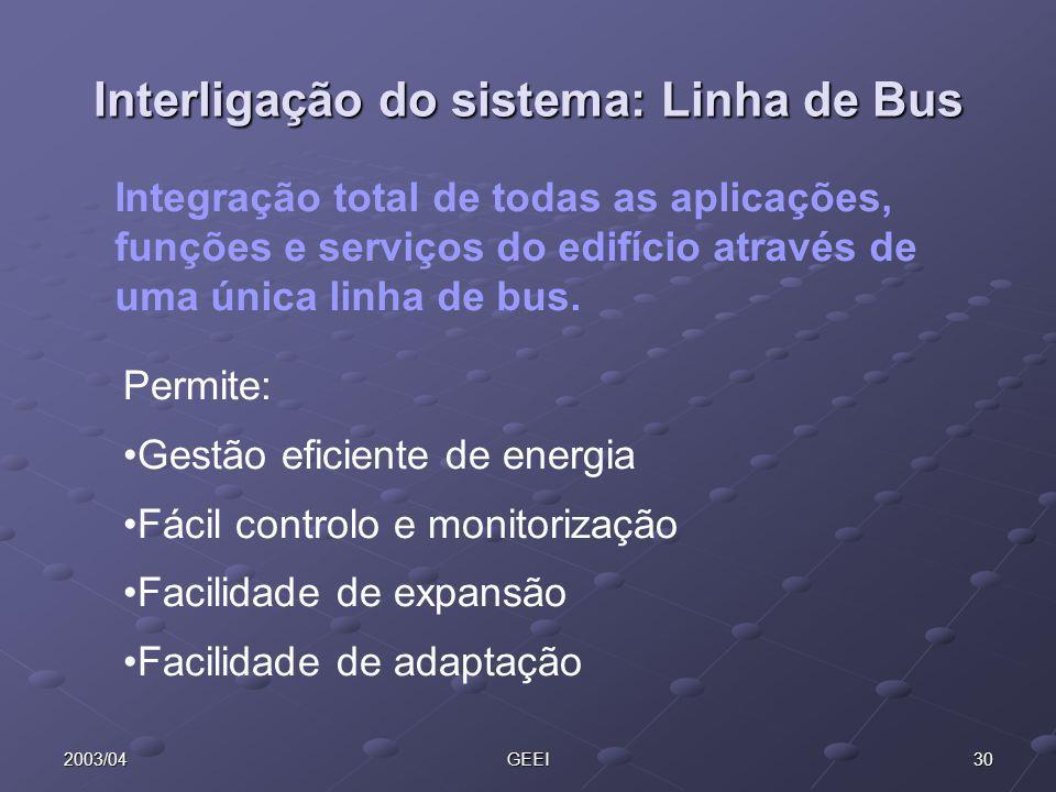 Interligação do sistema: Linha de Bus