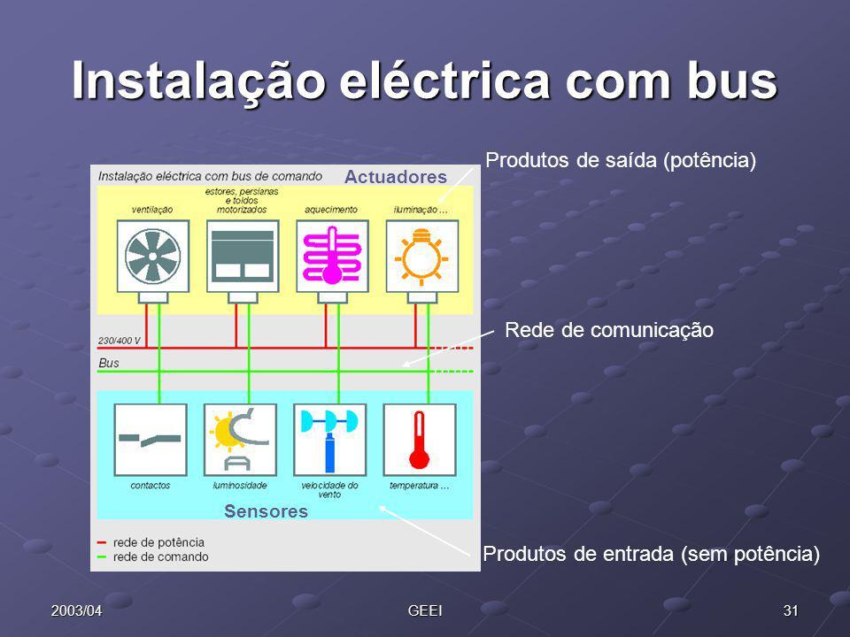Instalação eléctrica com bus