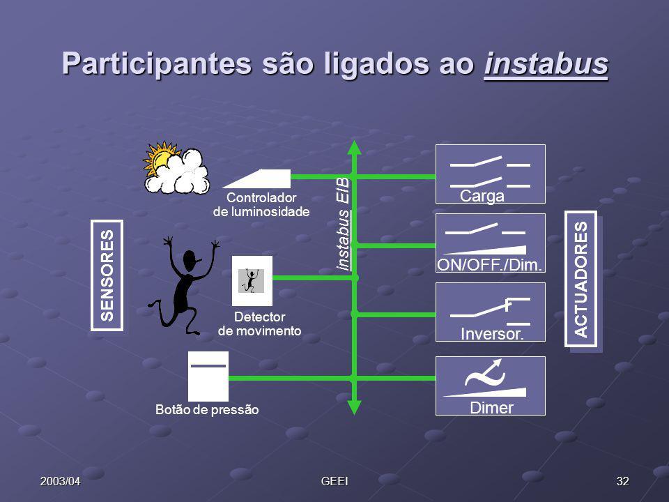 Participantes são ligados ao instabus