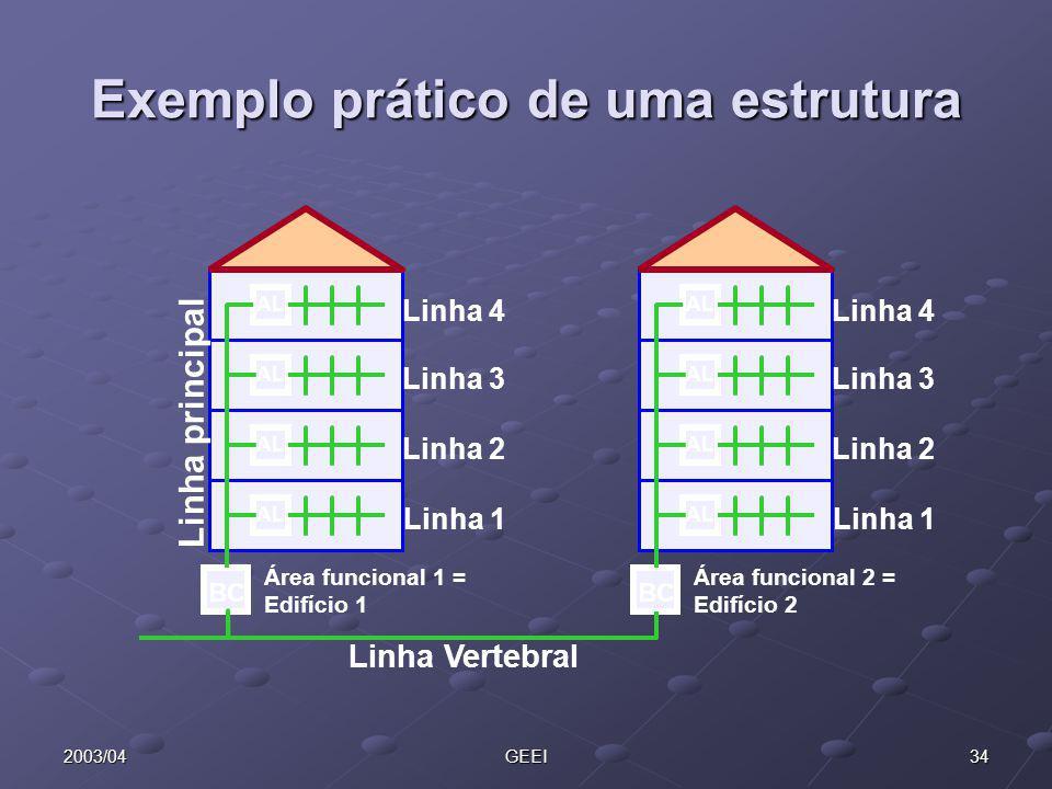 Exemplo prático de uma estrutura