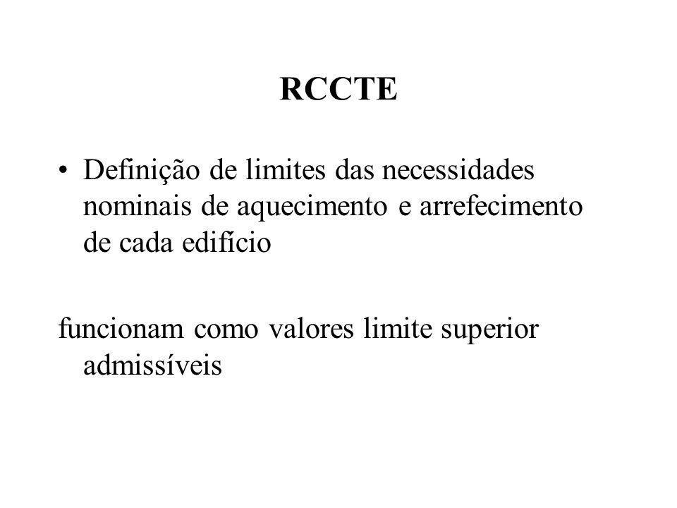 RCCTE Definição de limites das necessidades nominais de aquecimento e arrefecimento de cada edifício.