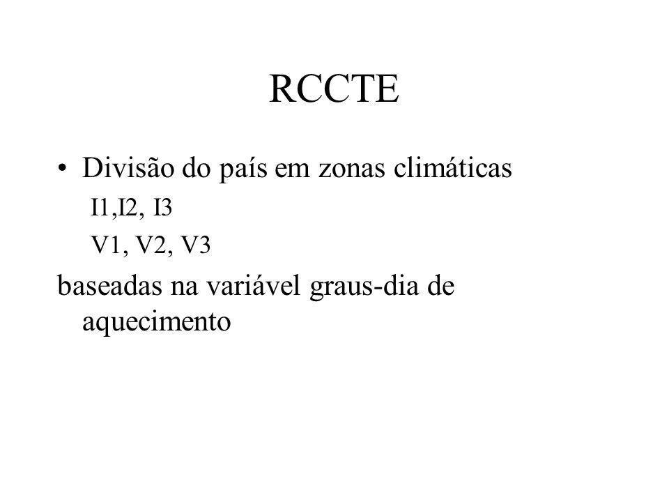 RCCTE Divisão do país em zonas climáticas