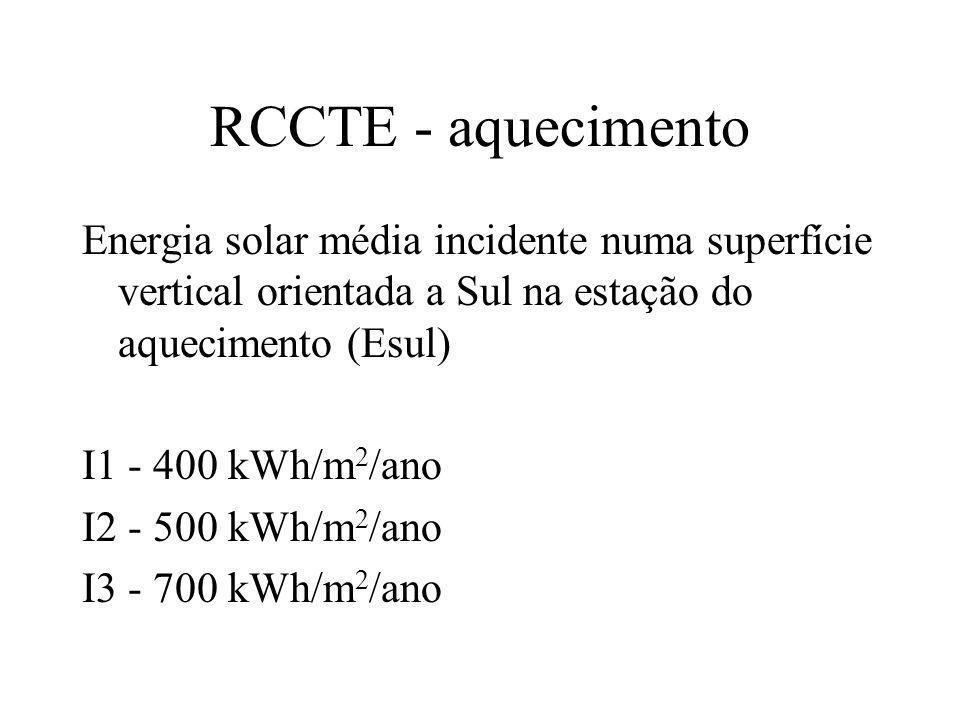 RCCTE - aquecimento Energia solar média incidente numa superfície vertical orientada a Sul na estação do aquecimento (Esul)