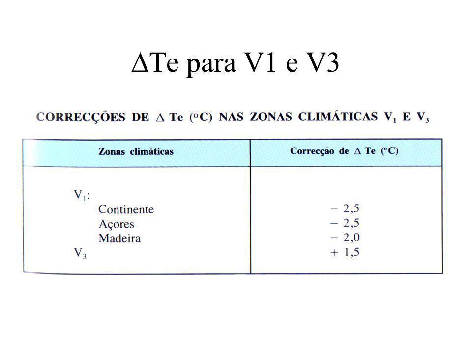 Te para V1 e V3