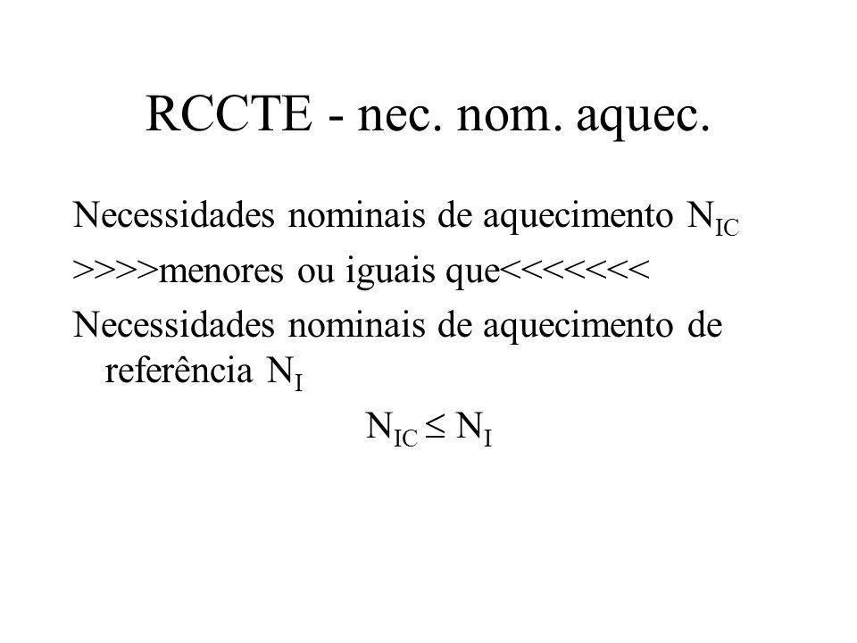 RCCTE - nec. nom. aquec. Necessidades nominais de aquecimento NIC