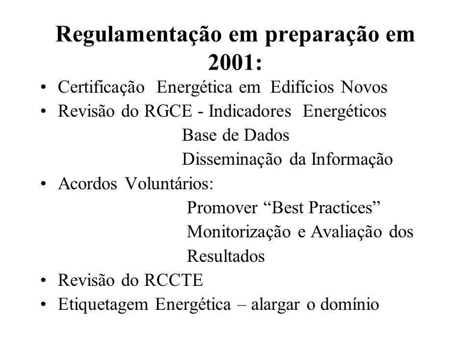 Regulamentação em preparação em 2001: