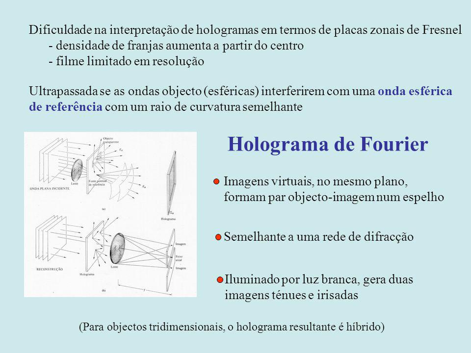 Dificuldade na interpretação de hologramas em termos de placas zonais de Fresnel