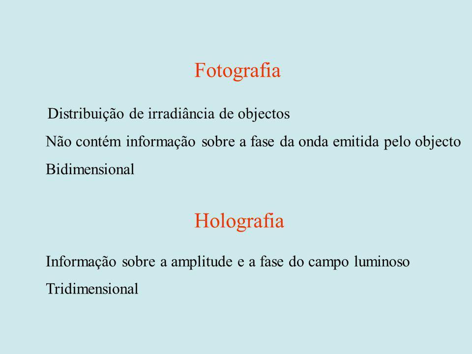 Fotografia Holografia Distribuição de irradiância de objectos