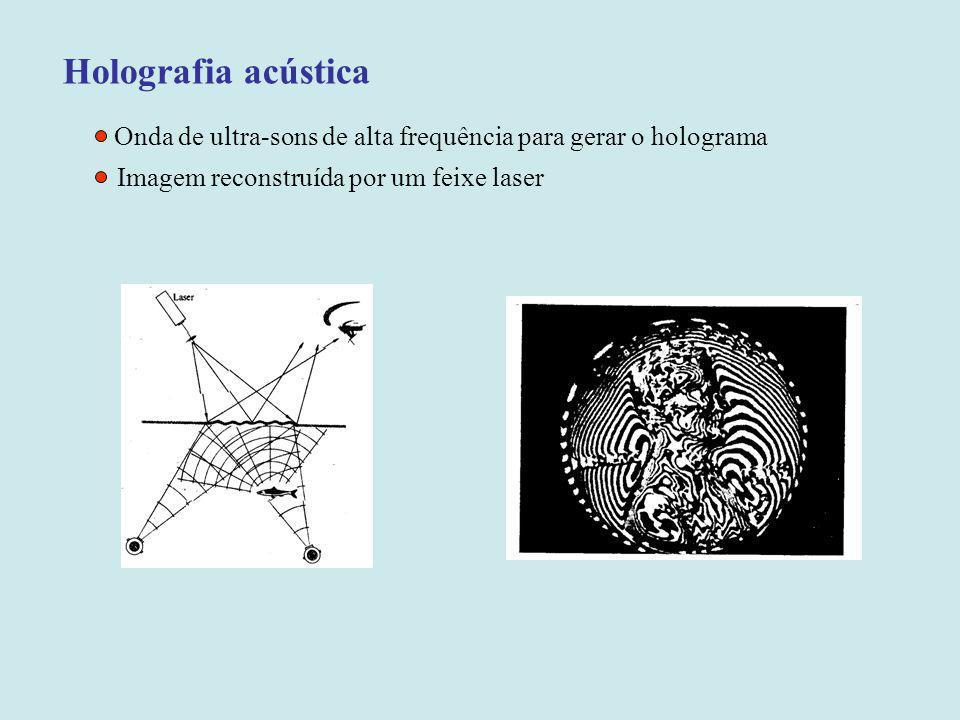 Holografia acústica Onda de ultra-sons de alta frequência para gerar o holograma.