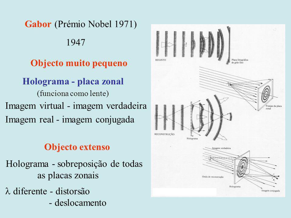 Gabor (Prémio Nobel 1971) 1947. Objecto muito pequeno. Holograma - placa zonal. (funciona como lente)