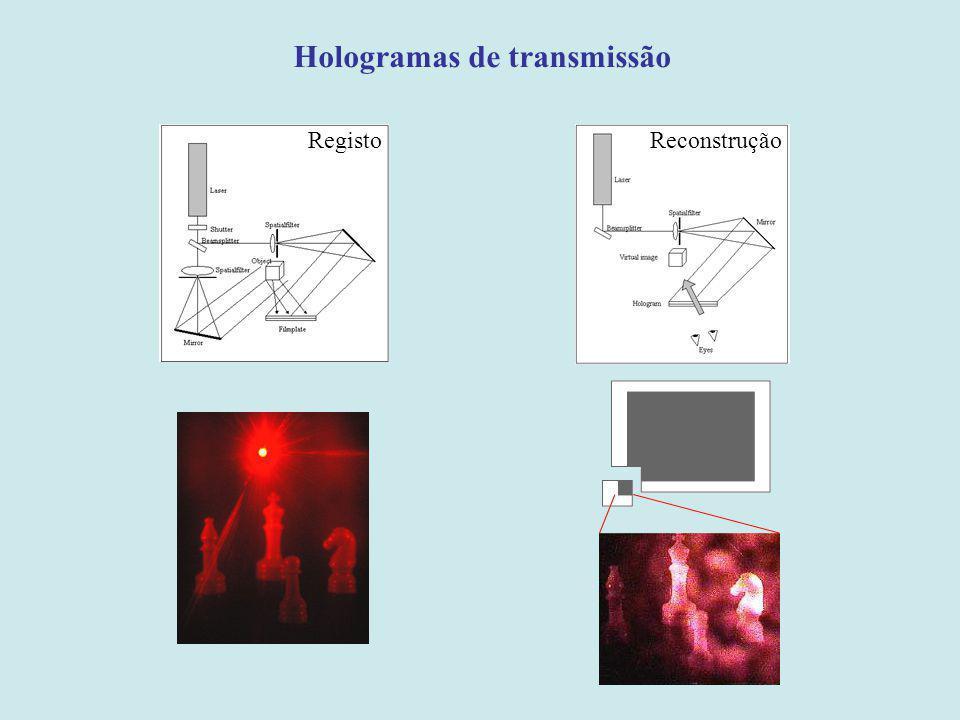 Hologramas de transmissão