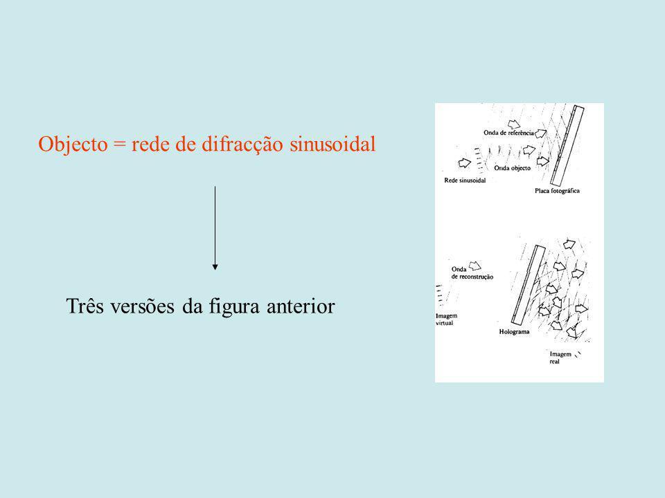 Objecto = rede de difracção sinusoidal
