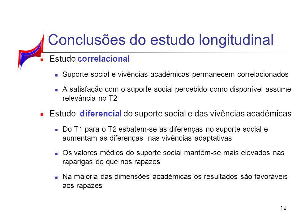 Conclusões do estudo longitudinal
