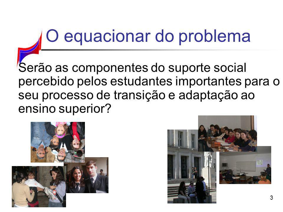 O equacionar do problema