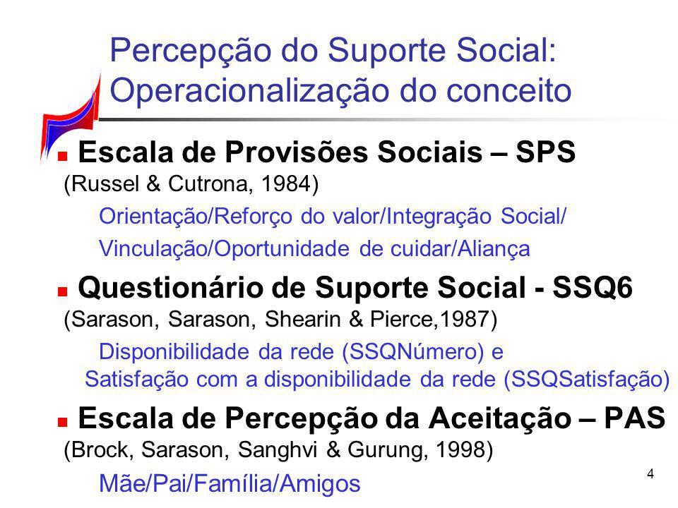 Percepção do Suporte Social: Operacionalização do conceito