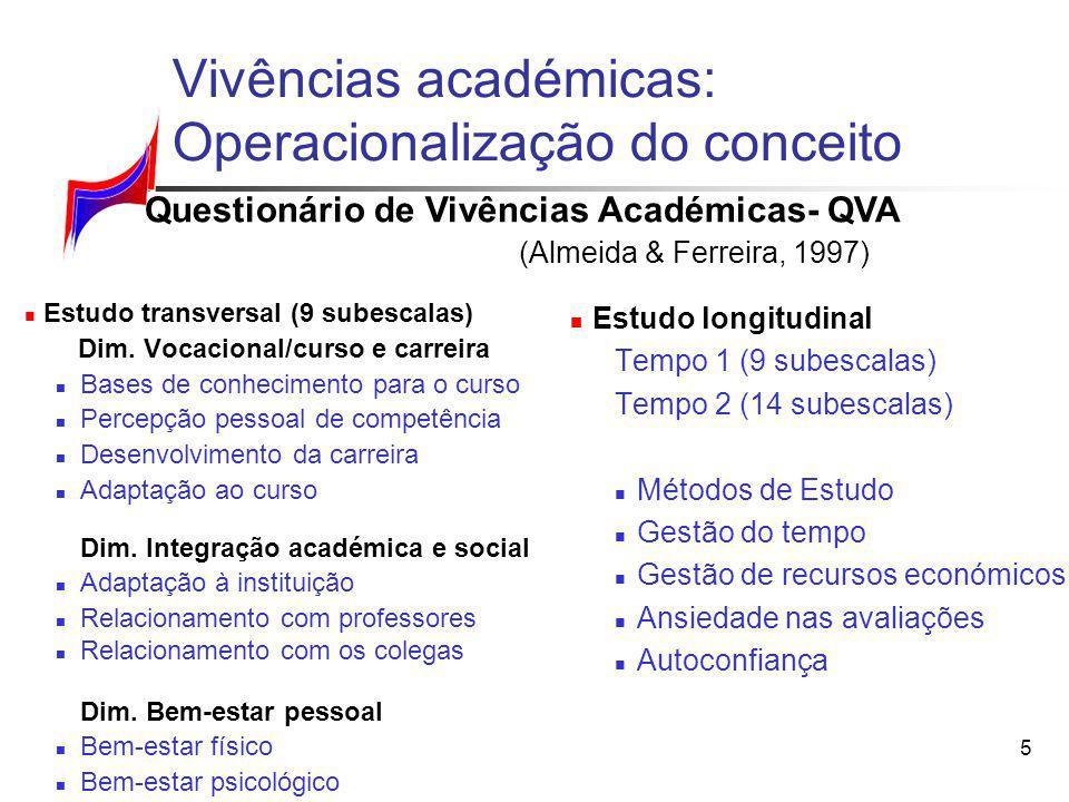 Vivências académicas: Operacionalização do conceito