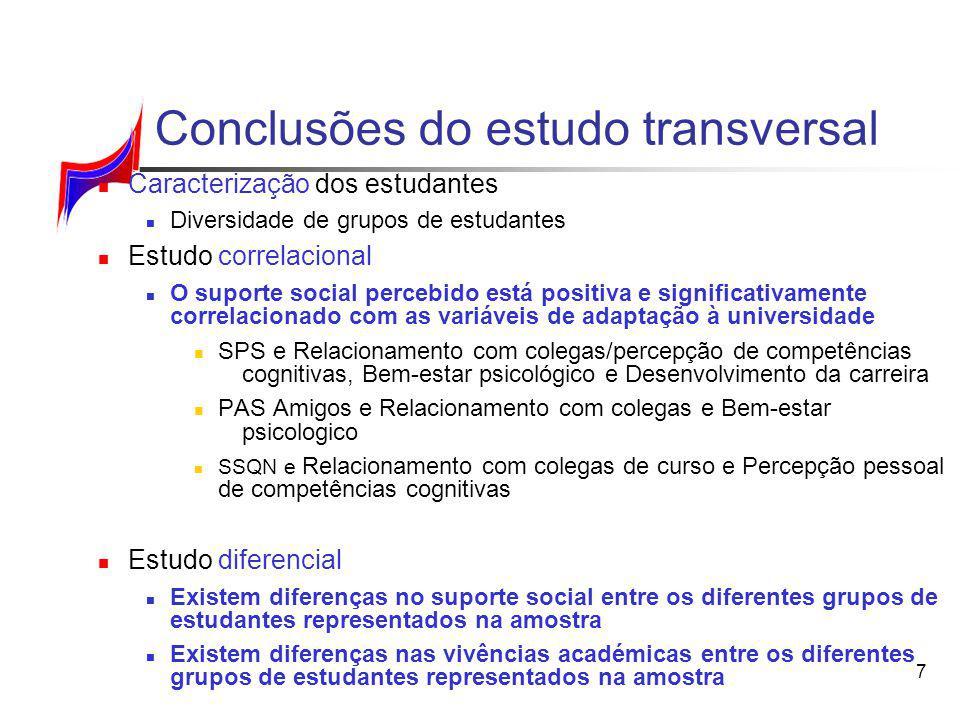 Conclusões do estudo transversal
