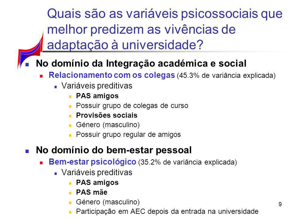 Quais são as variáveis psicossociais que melhor predizem as vivências de adaptação à universidade
