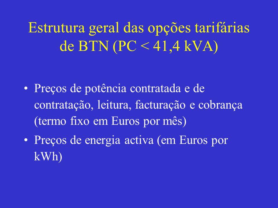 Estrutura geral das opções tarifárias de BTN (PC < 41,4 kVA)