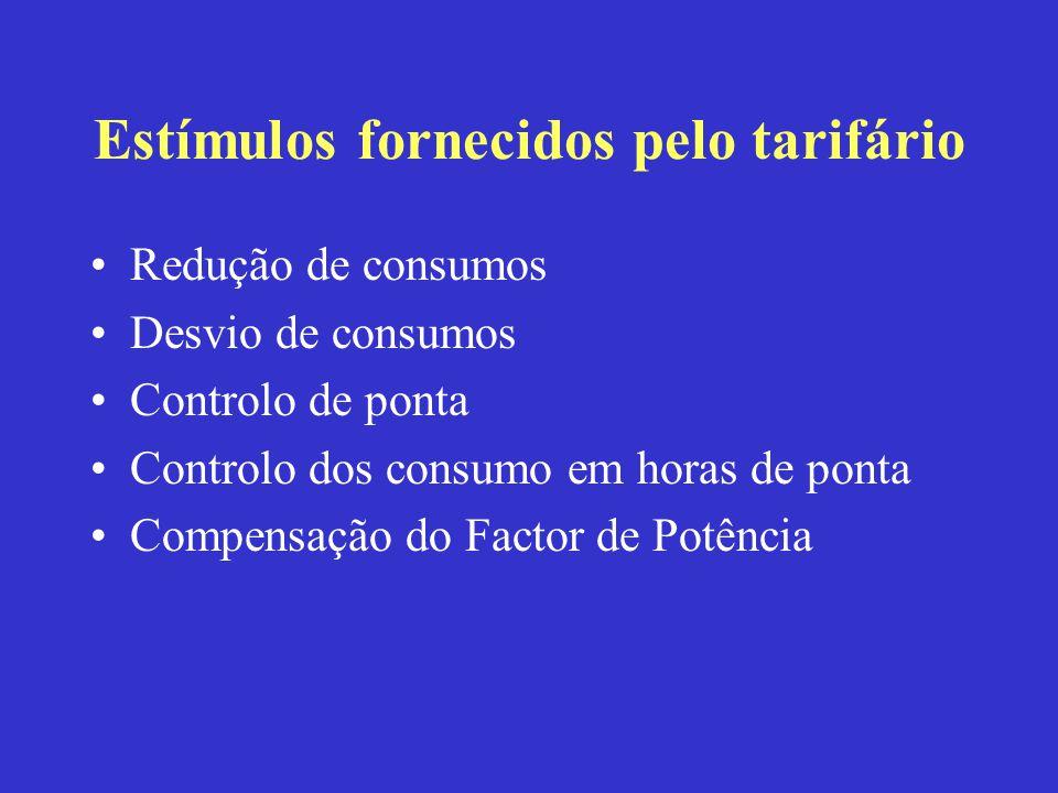 Estímulos fornecidos pelo tarifário