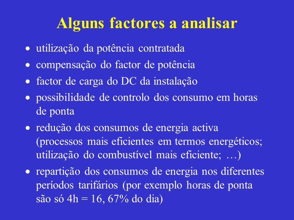 Alguns factores a analisar
