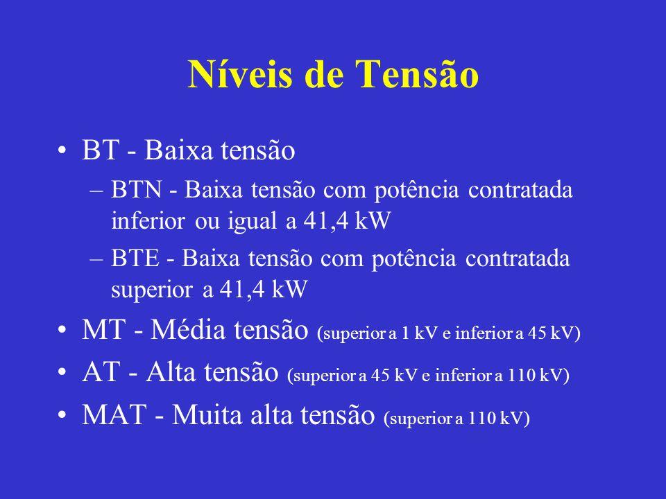 Níveis de Tensão BT - Baixa tensão
