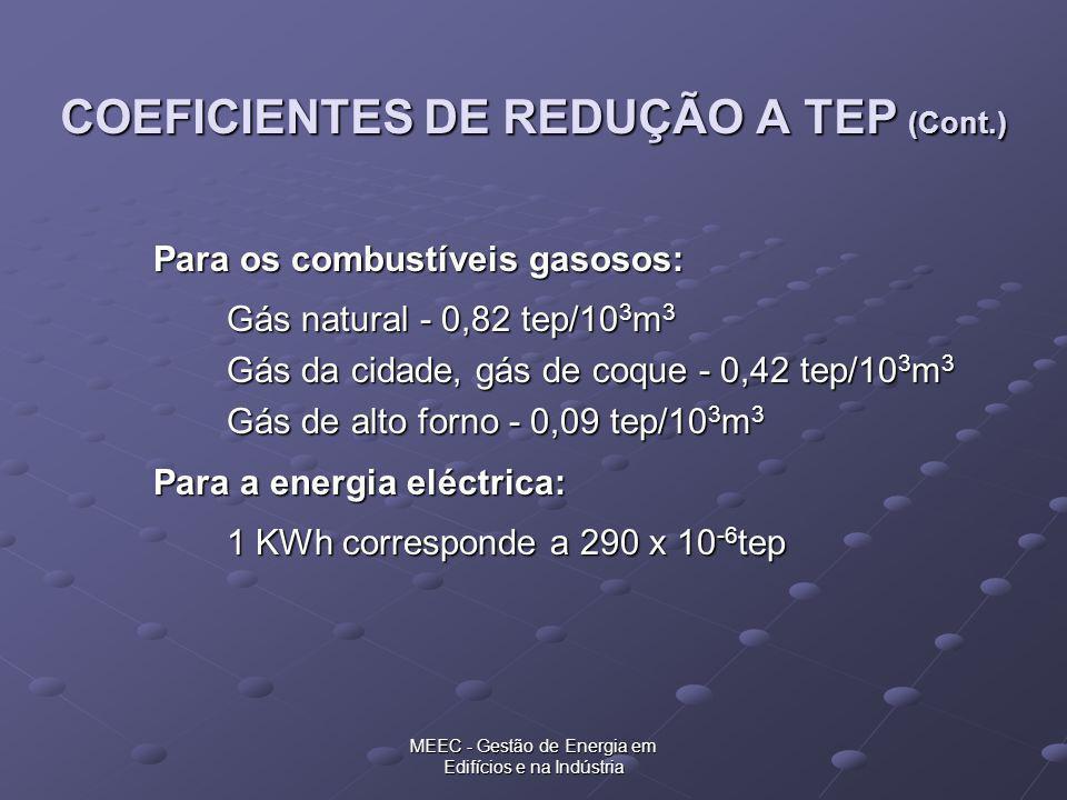 COEFICIENTES DE REDUÇÃO A TEP (Cont.)