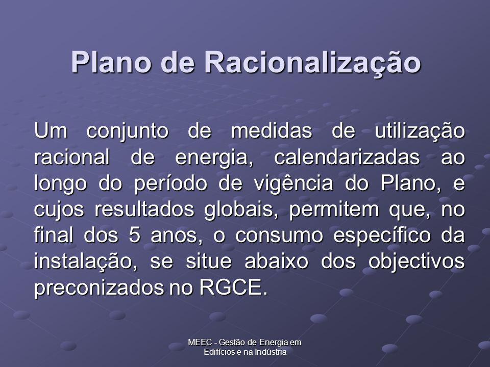 Plano de Racionalização
