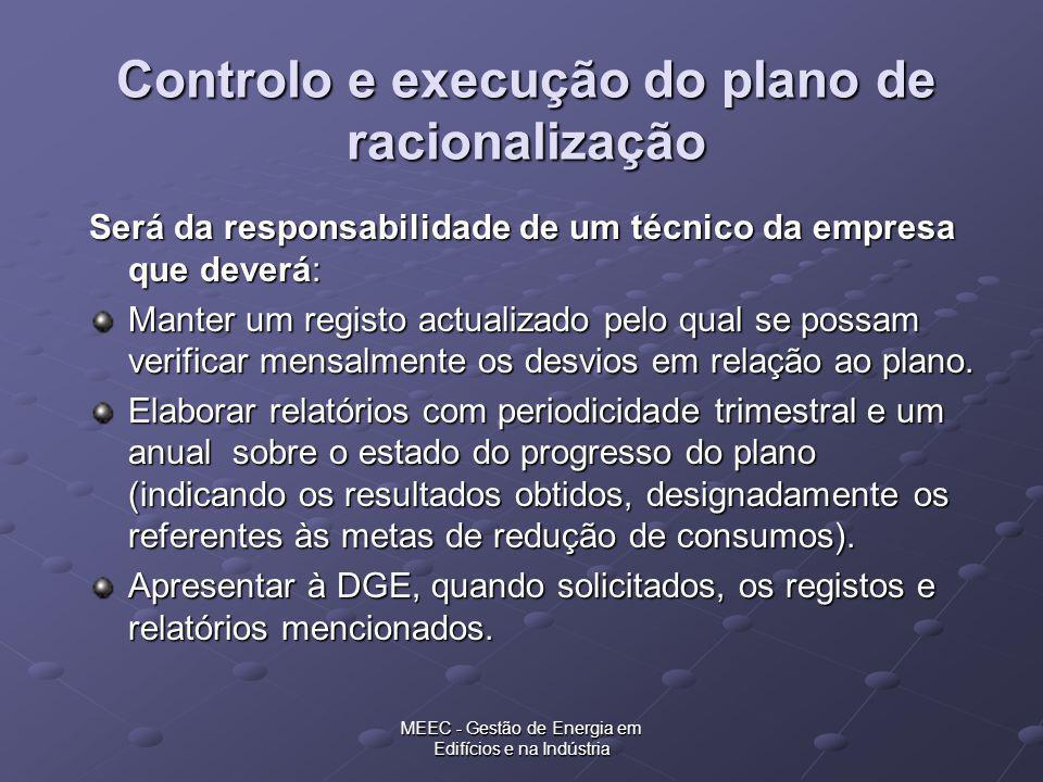 Controlo e execução do plano de racionalização