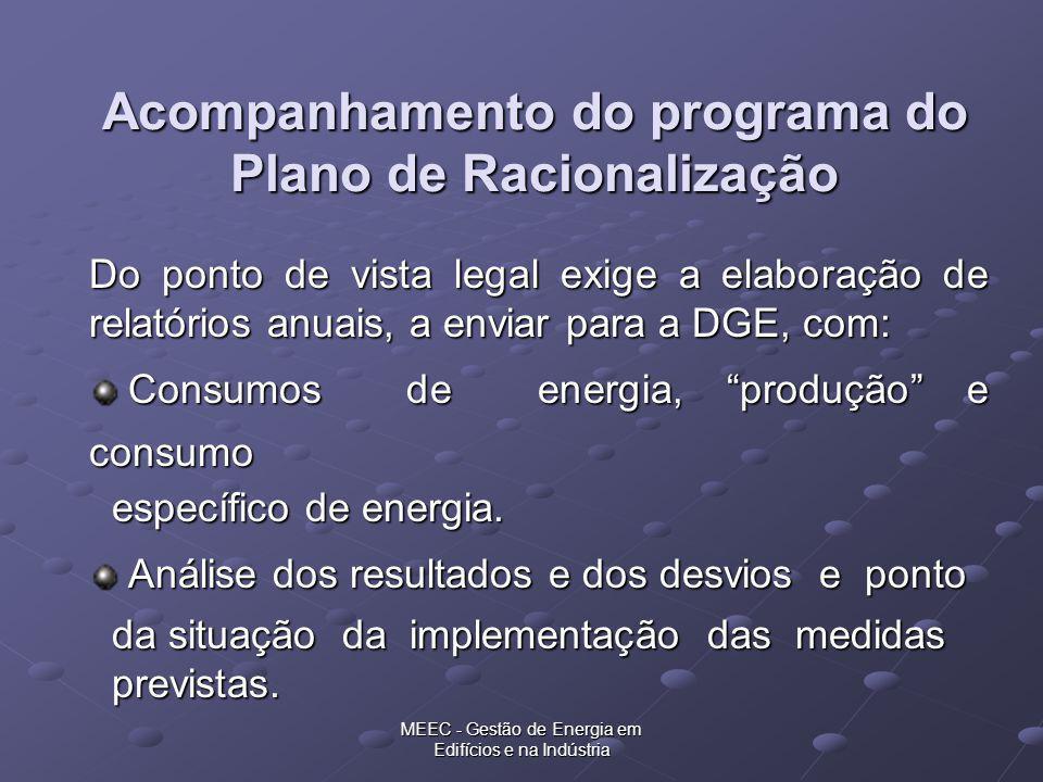Acompanhamento do programa do Plano de Racionalização