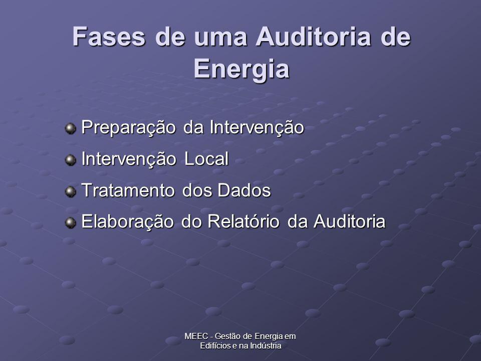 Fases de uma Auditoria de Energia