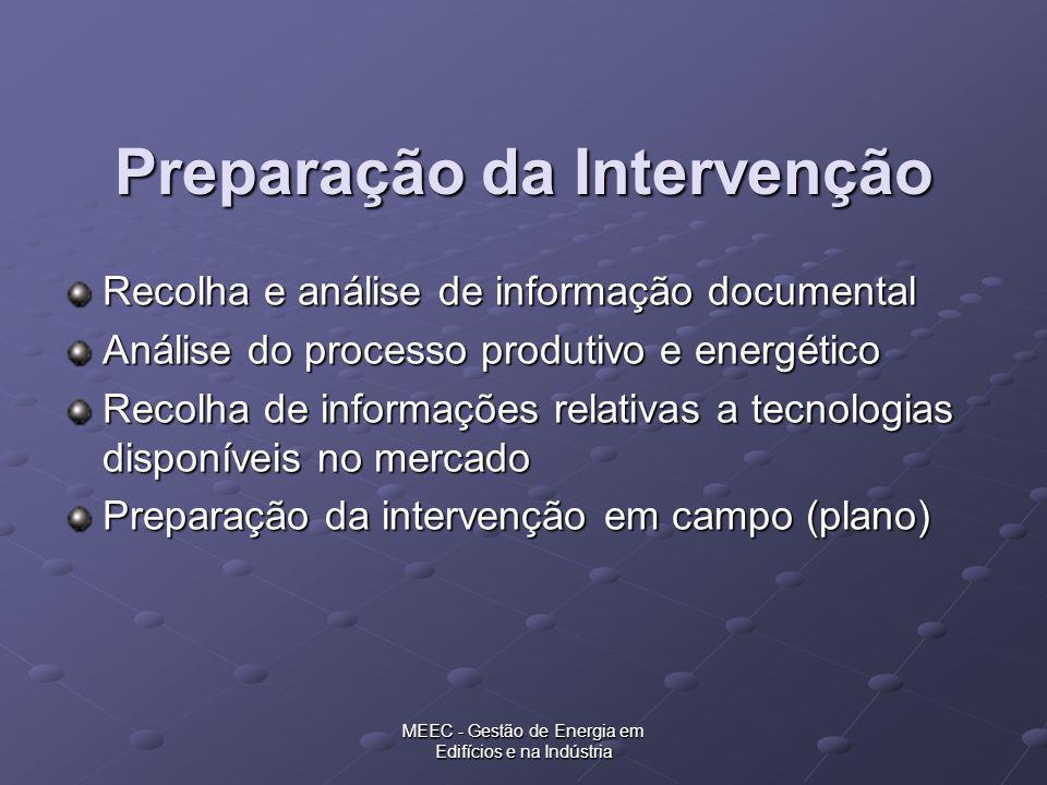 Preparação da Intervenção