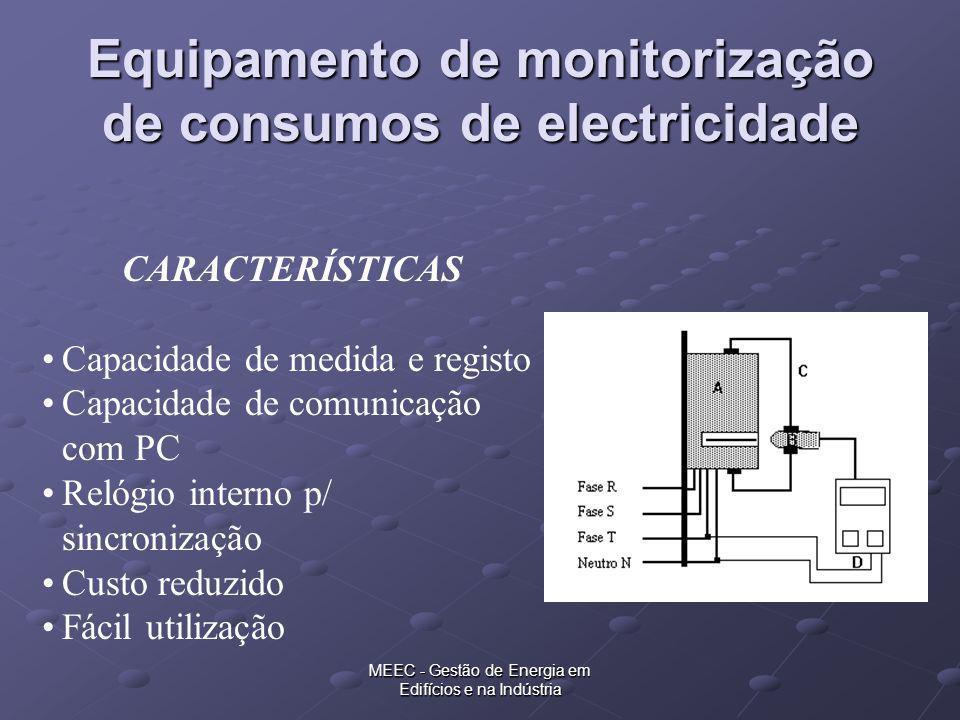 Equipamento de monitorização de consumos de electricidade