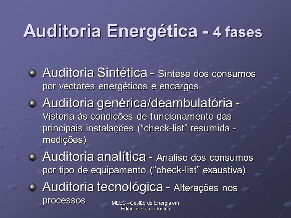 Auditoria Energética - 4 fases
