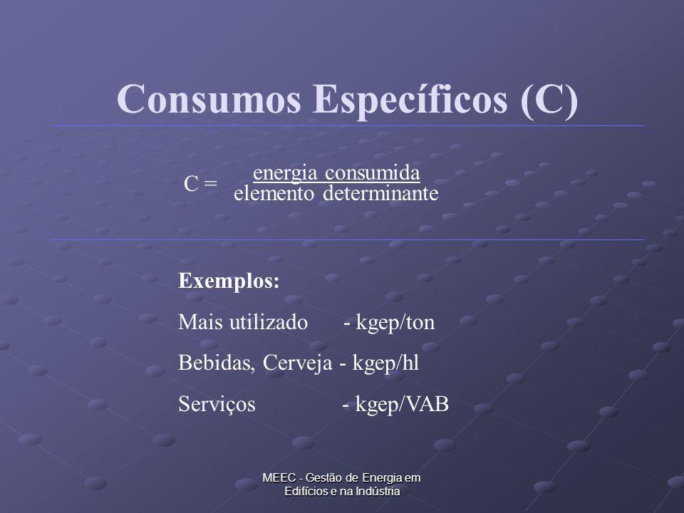 Consumos Específicos (C)