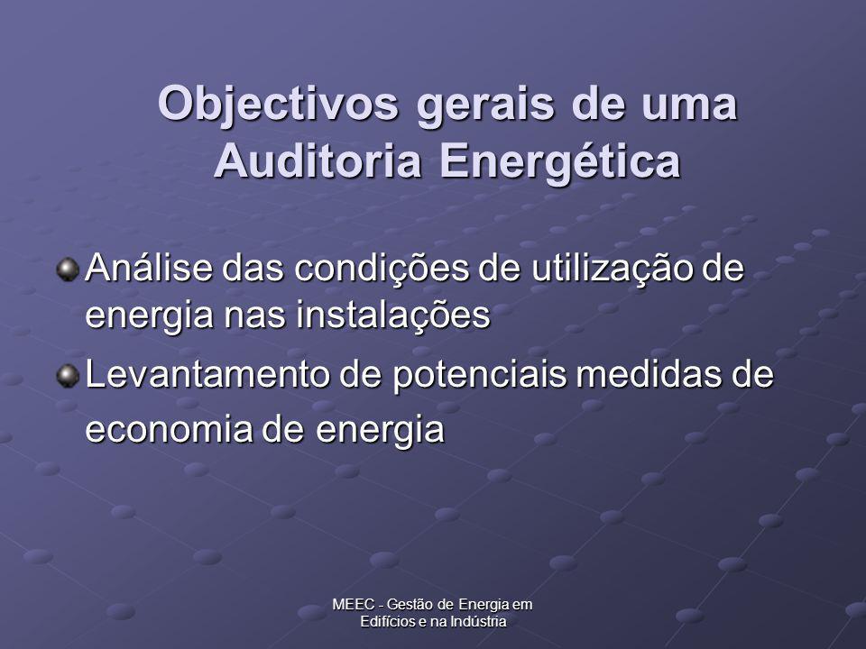 Objectivos gerais de uma Auditoria Energética