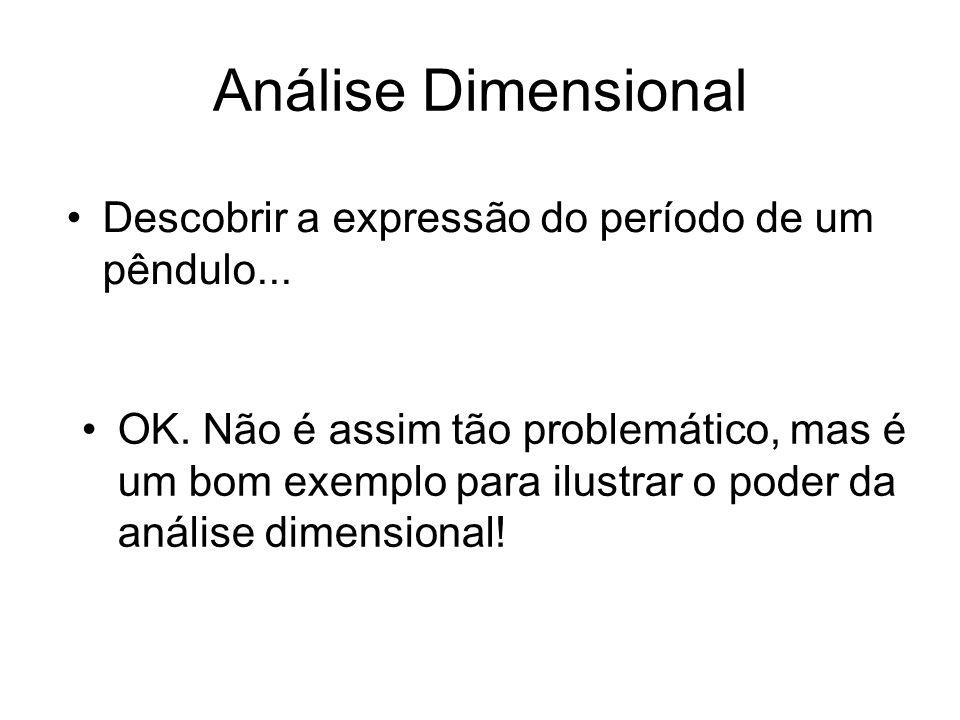 Análise Dimensional Descobrir a expressão do período de um pêndulo...