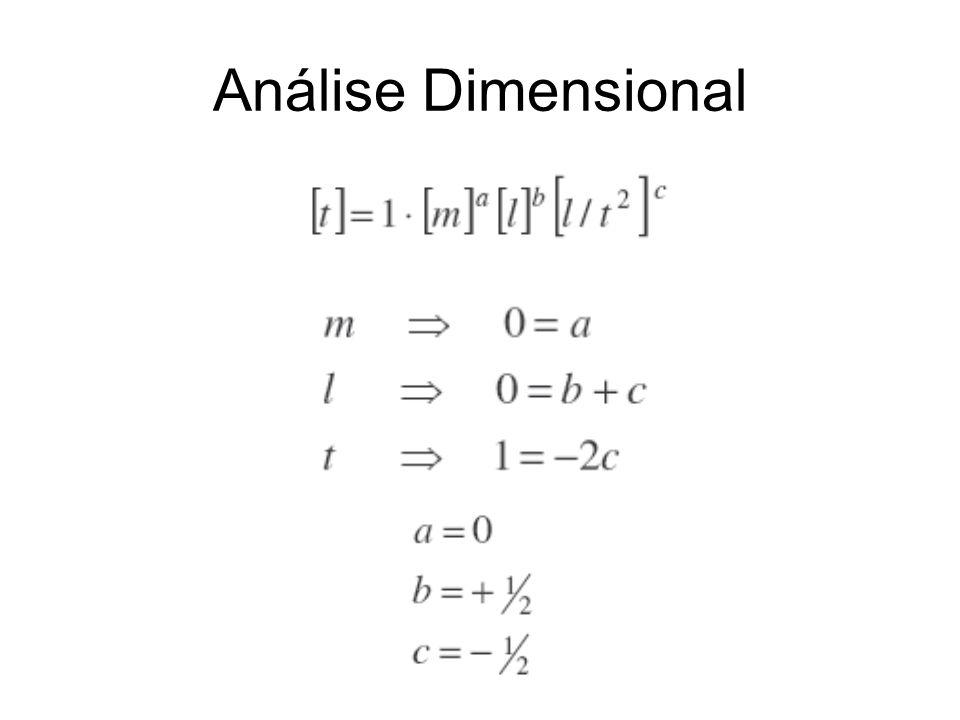 Análise Dimensional