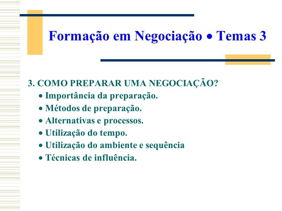 Formação em Negociação  Temas 3