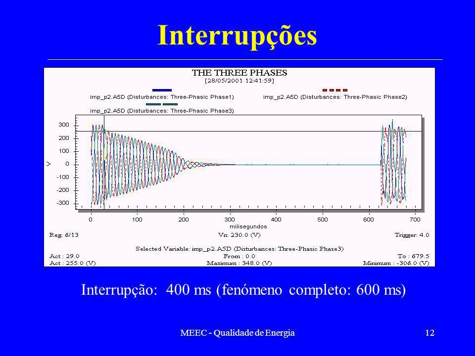 Interrupções Interrupção: 400 ms (fenómeno completo: 600 ms)