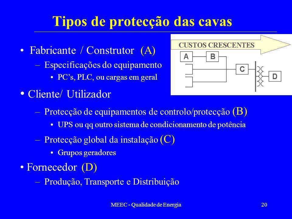 Tipos de protecção das cavas