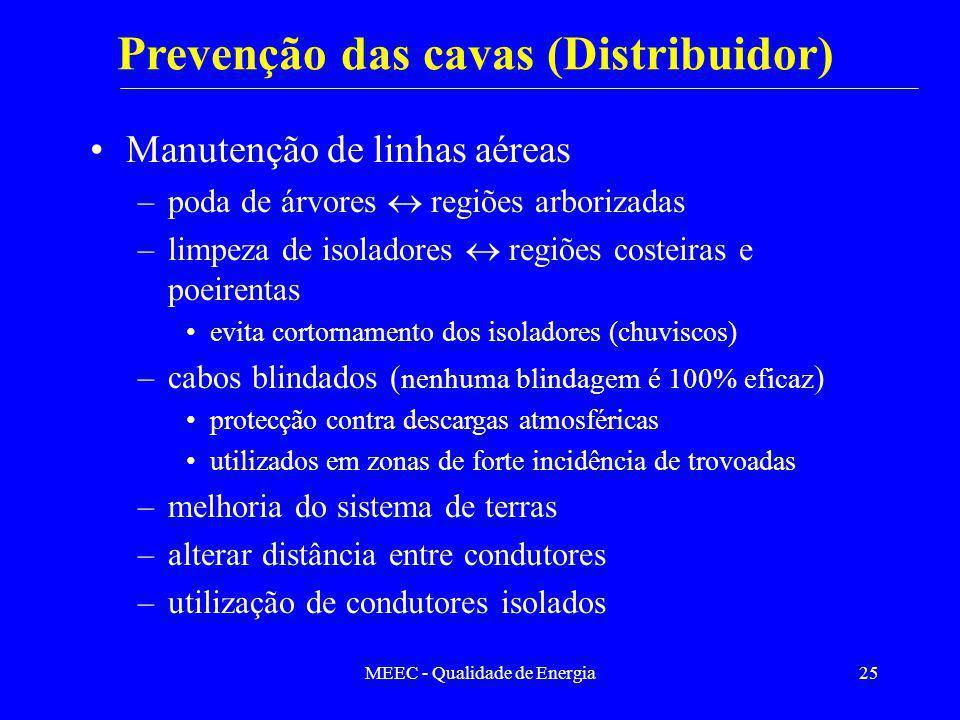 Prevenção das cavas (Distribuidor)