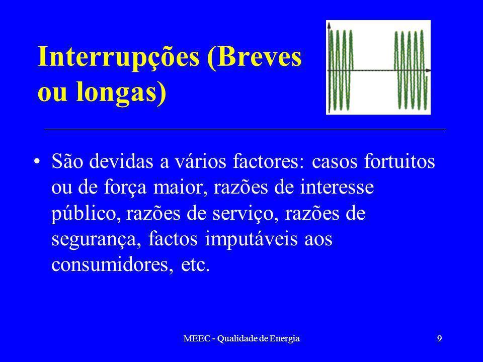 Interrupções (Breves ou longas)