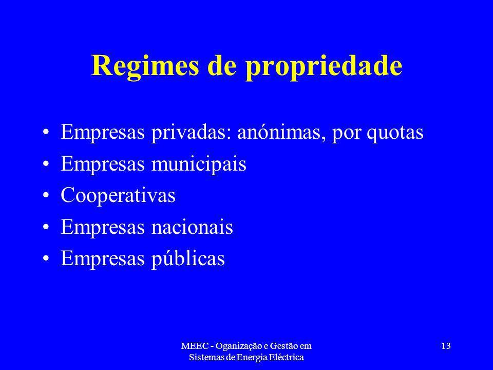 Regimes de propriedade