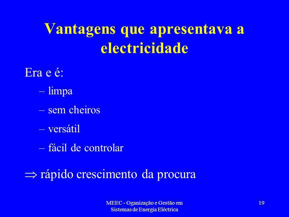 Vantagens que apresentava a electricidade