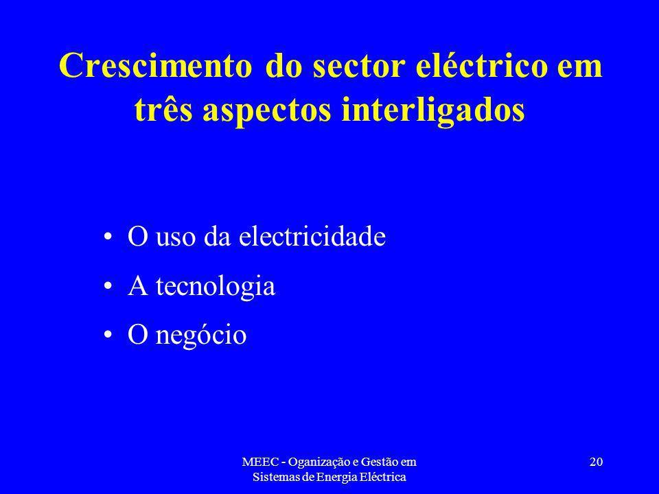 Crescimento do sector eléctrico em três aspectos interligados