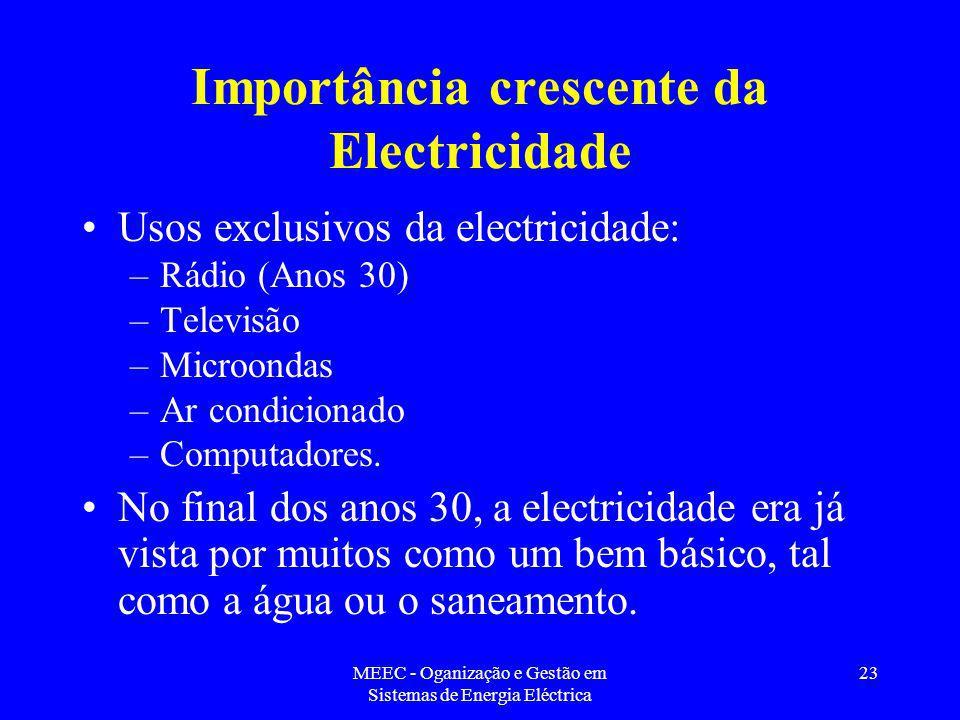 Importância crescente da Electricidade